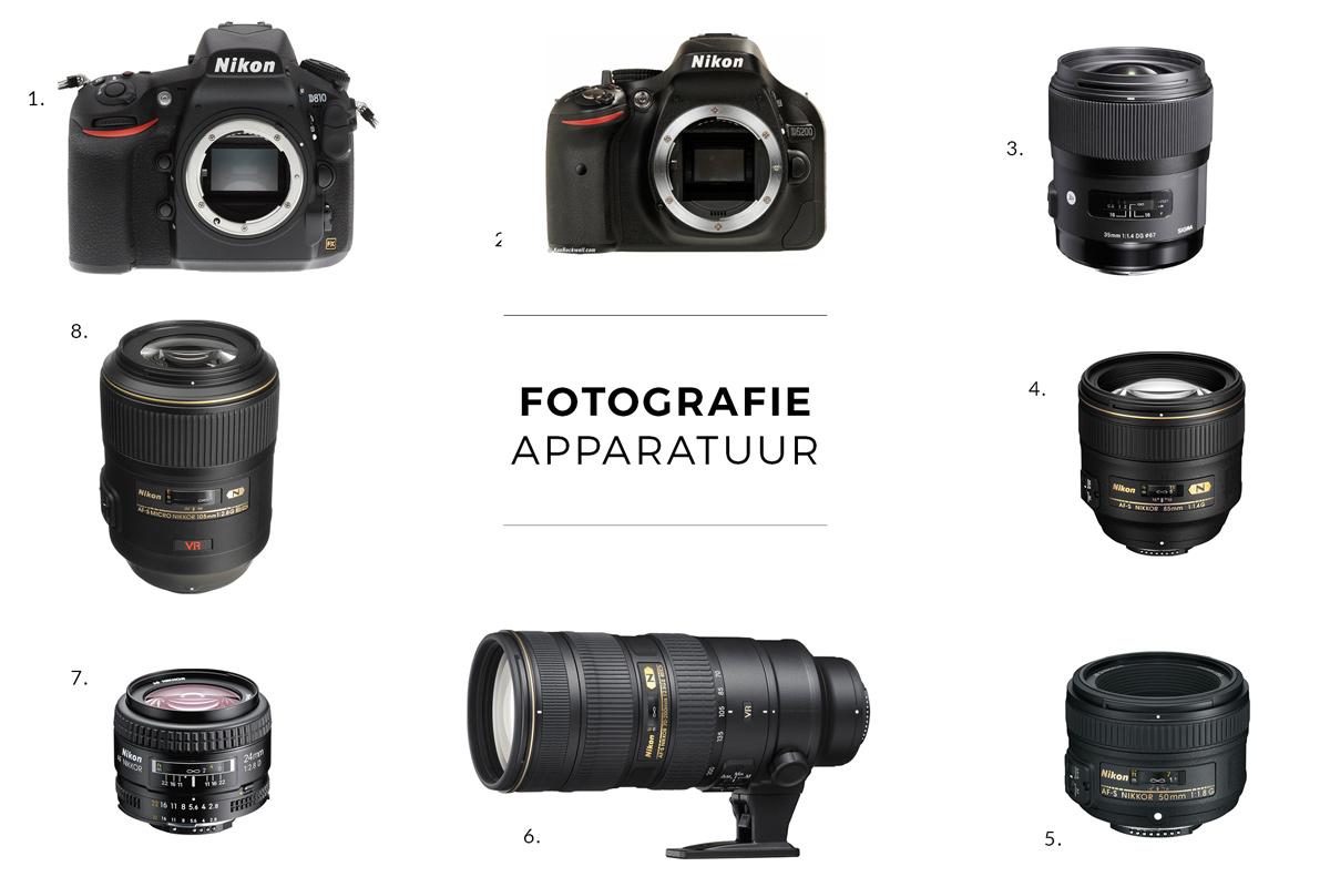 Mijn foto-apparatuur