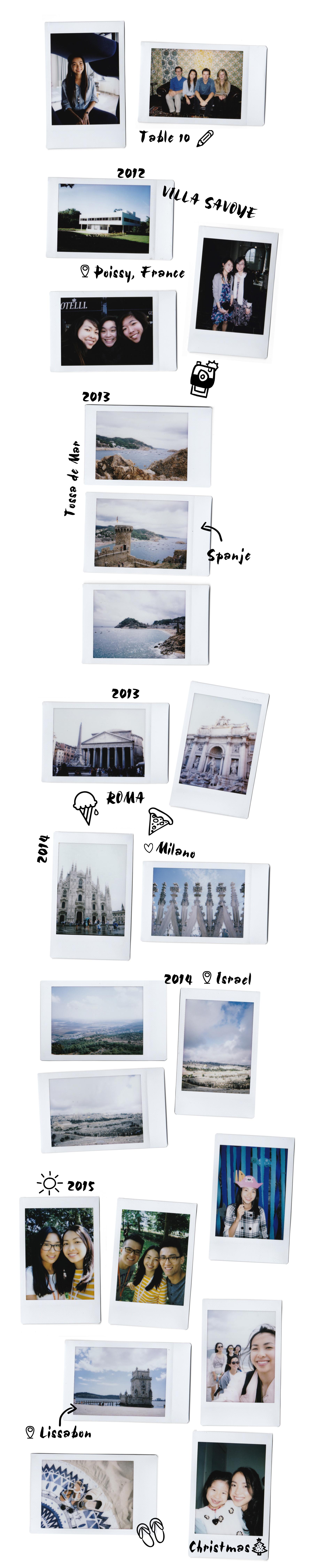 Polaroids, by Jose Chan